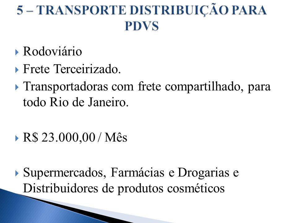 Rodoviário Frete Terceirizado. Transportadoras com frete compartilhado, para todo Rio de Janeiro. R$ 23.000,00 / Mês Supermercados, Farmácias e Drogar