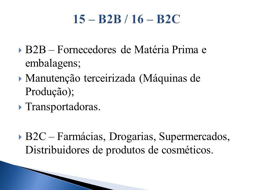 B2B – Fornecedores de Matéria Prima e embalagens; Manutenção terceirizada (Máquinas de Produção); Transportadoras. B2C – Farmácias, Drogarias, Superme