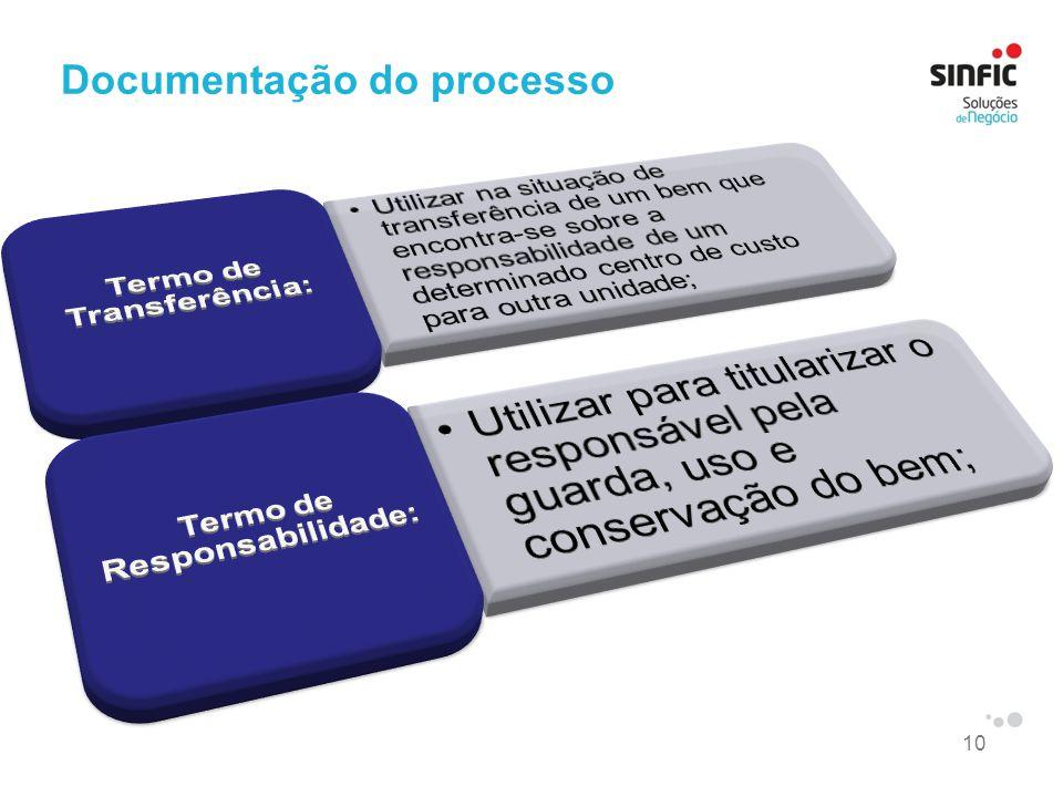 10 Documentação do processo