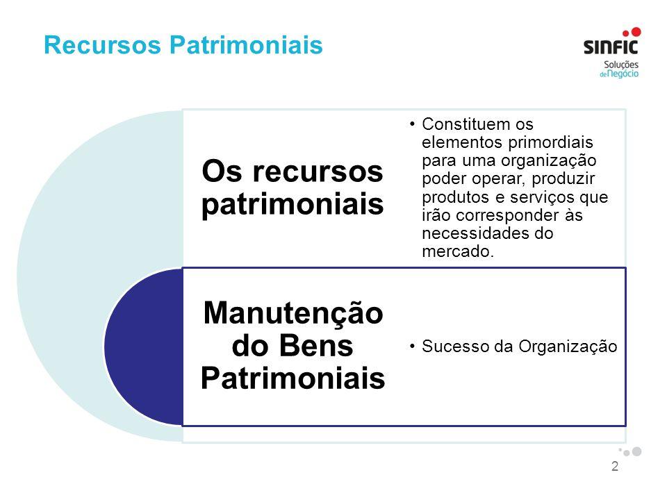 2 Recursos Patrimoniais Os recursos patrimoniais Manutenção do Bens Patrimoniais Constituem os elementos primordiais para uma organização poder operar