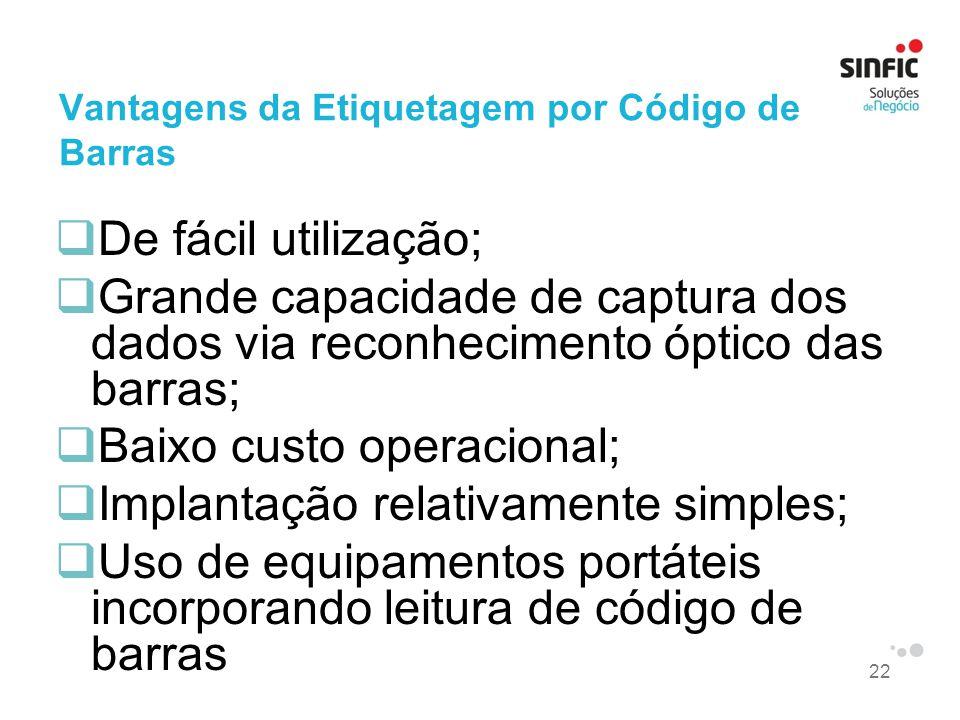 22 Vantagens da Etiquetagem por Código de Barras De fácil utilização; Grande capacidade de captura dos dados via reconhecimento óptico das barras; Bai