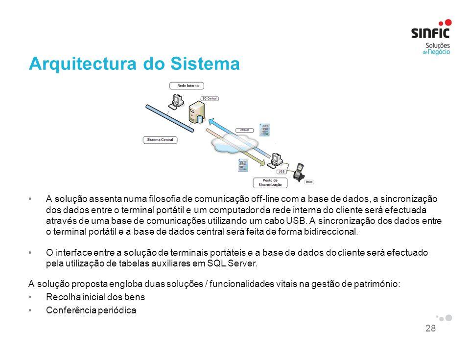28 Arquitectura do Sistema A solução assenta numa filosofia de comunicação off-line com a base de dados, a sincronização dos dados entre o terminal po