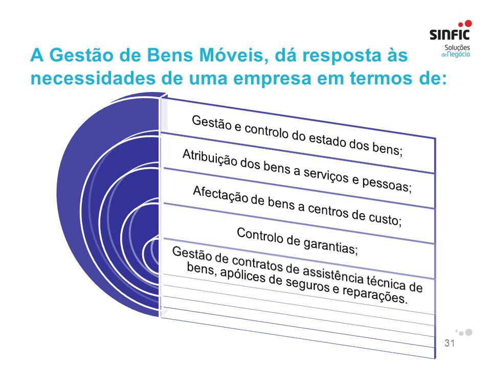 31 A Gestão de Bens Móveis, dá resposta às necessidades de uma empresa em termos de: