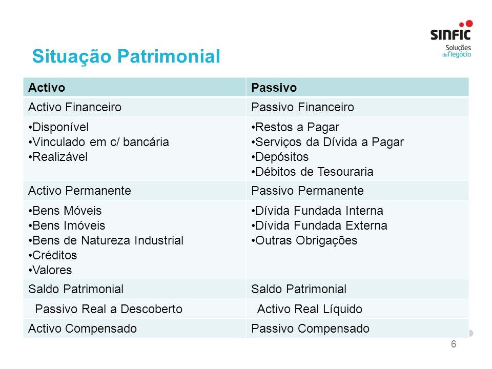 6 Situação Patrimonial ActivoPassivo Activo FinanceiroPassivo Financeiro Disponível Vinculado em c/ bancária Realizável Restos a Pagar Serviços da Dív