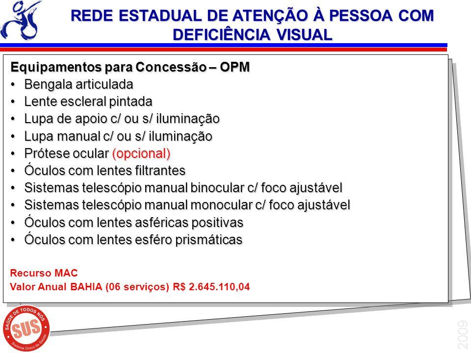 2009 Equipamentos para Concessão – OPM Bengala articuladaBengala articulada Lente escleral pintadaLente escleral pintada Lupa de apoio c/ ou s/ ilumin