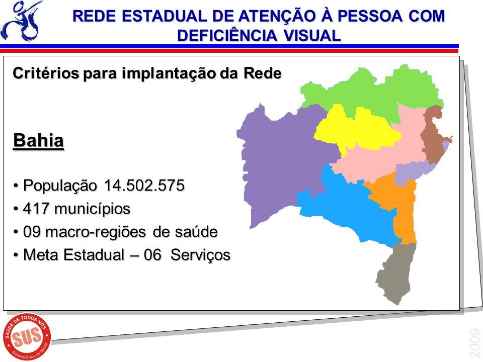 2009 Critérios para implantação da Rede Bahia População 14.502.575 População 14.502.575 417 municípios 417 municípios 09 macro-regiões de saúde 09 mac