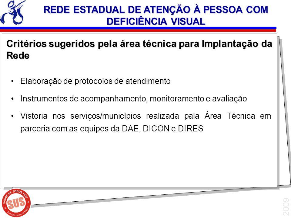 2009 Elaboração de protocolos de atendimento Instrumentos de acompanhamento, monitoramento e avaliação Vistoria nos serviços/municípios realizada pala
