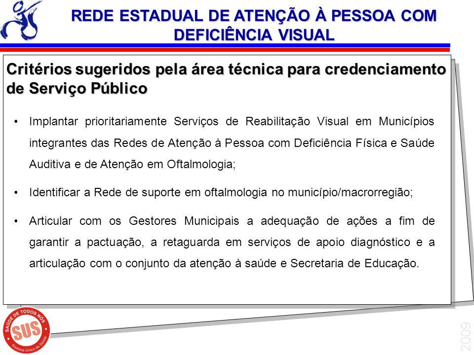 2009 Critérios sugeridos pela área técnica para credenciamento de Serviço Público Implantar prioritariamente Serviços de Reabilitação Visual em Municí