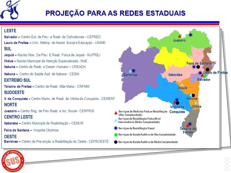 2009 LESTE Salvador – Centro Est. de Prev. e Reab. de Deficiências – CEPRED Lauro de Freitas – Univ. Metrop. de Assist. Social e Educação - UNIMESUL J