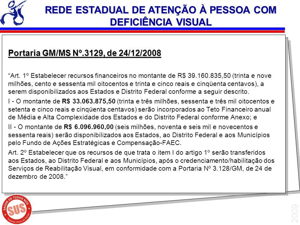 2009 Portaria GM/MS Nº.3129, de 24/12/2008 Art. 1º Estabelecer recursos financeiros no montante de R$ 39.160.835,50 (trinta e nove milhões, cento e se
