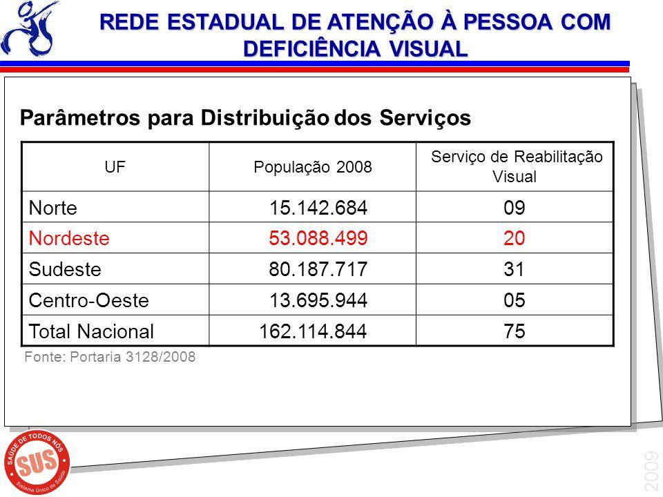 2009 UFPopulação 2008 Serviço de Reabilitação Visual Valor Anual Bahi a 14.502.575 hab06 2.645.110,04 Recomenda-se considerar 1 (um) serviço para cada 2.500.000 habitantes Recurso MAC destinado a concessão de OPM em Reab.Visual Fonte: Portarias GM/MS 3128/2008 e 3129 REDE ESTADUAL DE ATENÇÃO À PESSOA COM DEFICIÊNCIA VISUAL Parâmetros para Distribuição dos Serviços/ Recursos