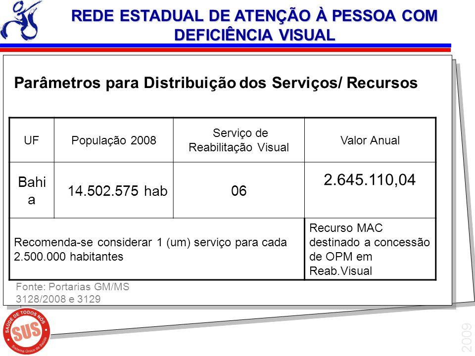 2009 UFPopulação 2008 Serviço de Reabilitação Visual Valor Anual Bahi a 14.502.575 hab06 2.645.110,04 Recomenda-se considerar 1 (um) serviço para cada