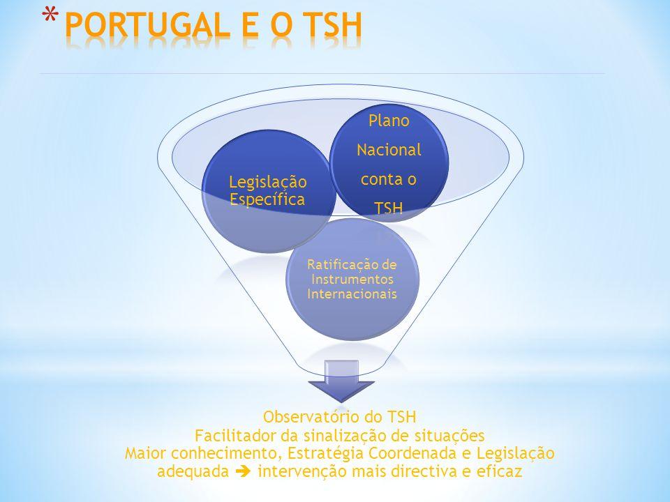 Observatório do TSH Facilitador da sinalização de situações Maior conhecimento, Estratégia Coordenada e Legislação adequada intervenção mais directiva e eficaz Ratificação de Instrumentos Internacionais Legislação Específica Plano Nacional conta o TSH