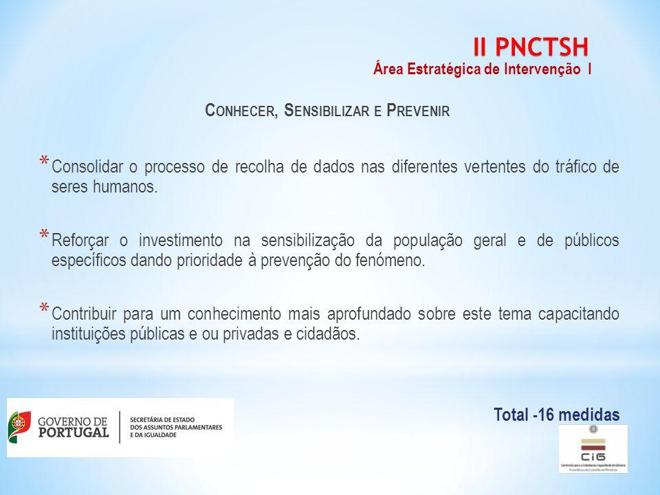 C ONHECER, S ENSIBILIZAR E P REVENIR * Consolidar o processo de recolha de dados nas diferentes vertentes do tráfico de seres humanos.