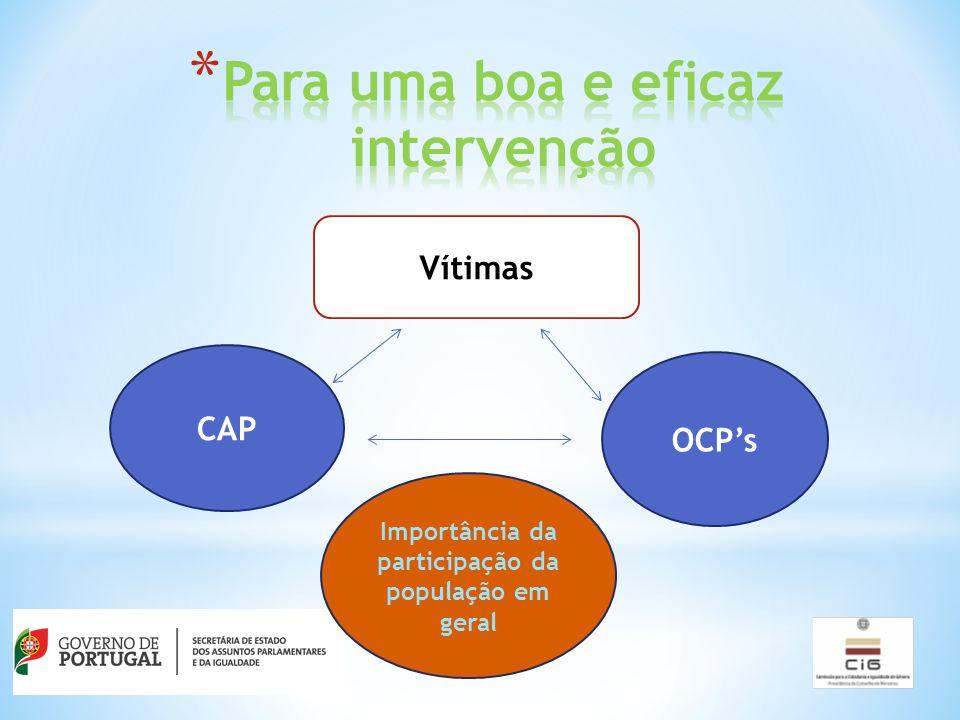 Vítimas CAP OCPs Importância da participação da população em geral