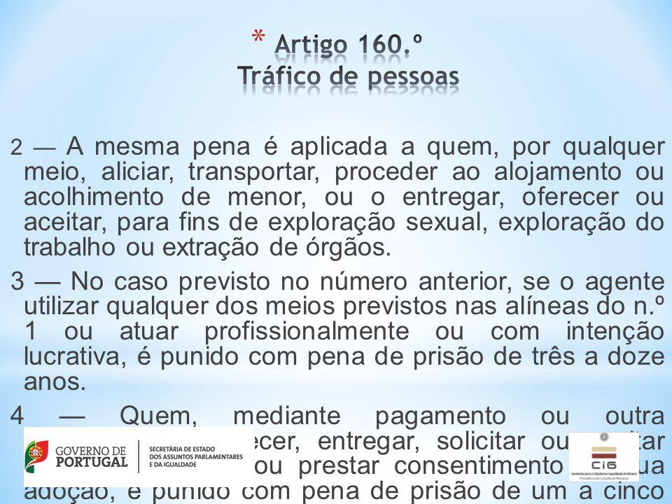 C ampanha Coração Azul contra o Tráfico de Seres Humanos.