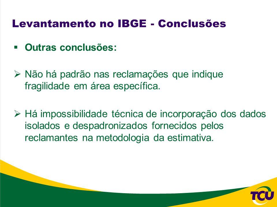 Levantamento no IBGE - Conclusões Outras conclusões: Não há padrão nas reclamações que indique fragilidade em área específica.