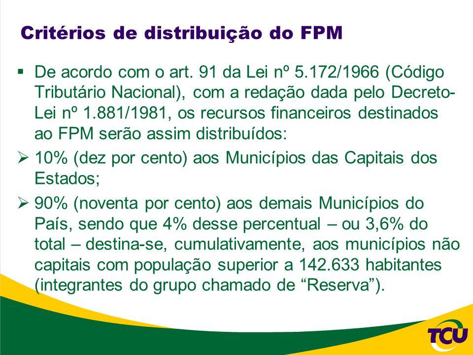 Critérios de distribuição do FPM De acordo com o art.