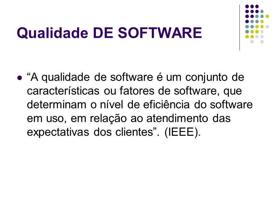 Qualidade DE SOFTWARE A qualidade de software é um conjunto de características ou fatores de software, que determinam o nível de eficiência do softwar
