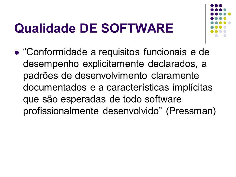 Qualidade DE SOFTWARE Conformidade a requisitos funcionais e de desempenho explicitamente declarados, a padrões de desenvolvimento claramente document