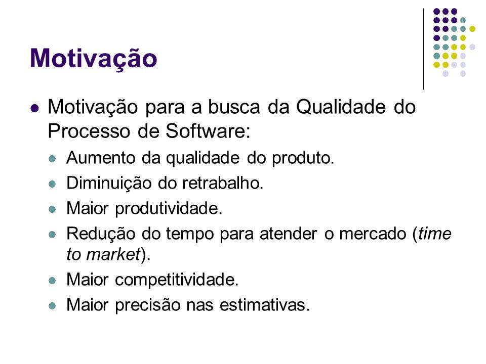 Motivação Motivação para a busca da Qualidade do Processo de Software: Aumento da qualidade do produto. Diminuição do retrabalho. Maior produtividade.