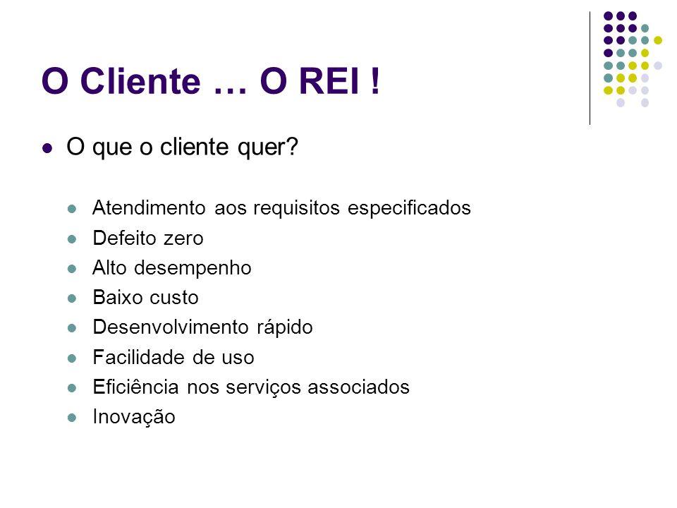 O Cliente … O REI ! O que o cliente quer? Atendimento aos requisitos especificados Defeito zero Alto desempenho Baixo custo Desenvolvimento rápido Fac