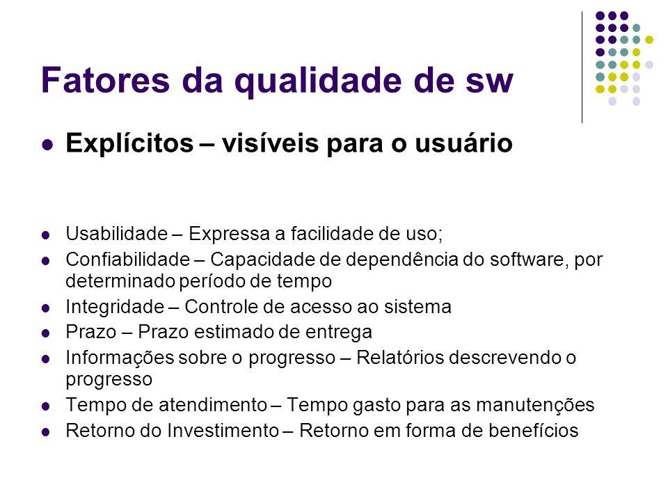 Fatores da qualidade de sw Explícitos – visíveis para o usuário Usabilidade – Expressa a facilidade de uso; Confiabilidade – Capacidade de dependência