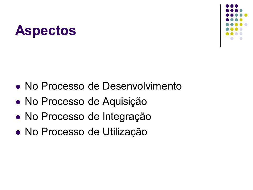 Aspectos No Processo de Desenvolvimento No Processo de Aquisição No Processo de Integração No Processo de Utilização