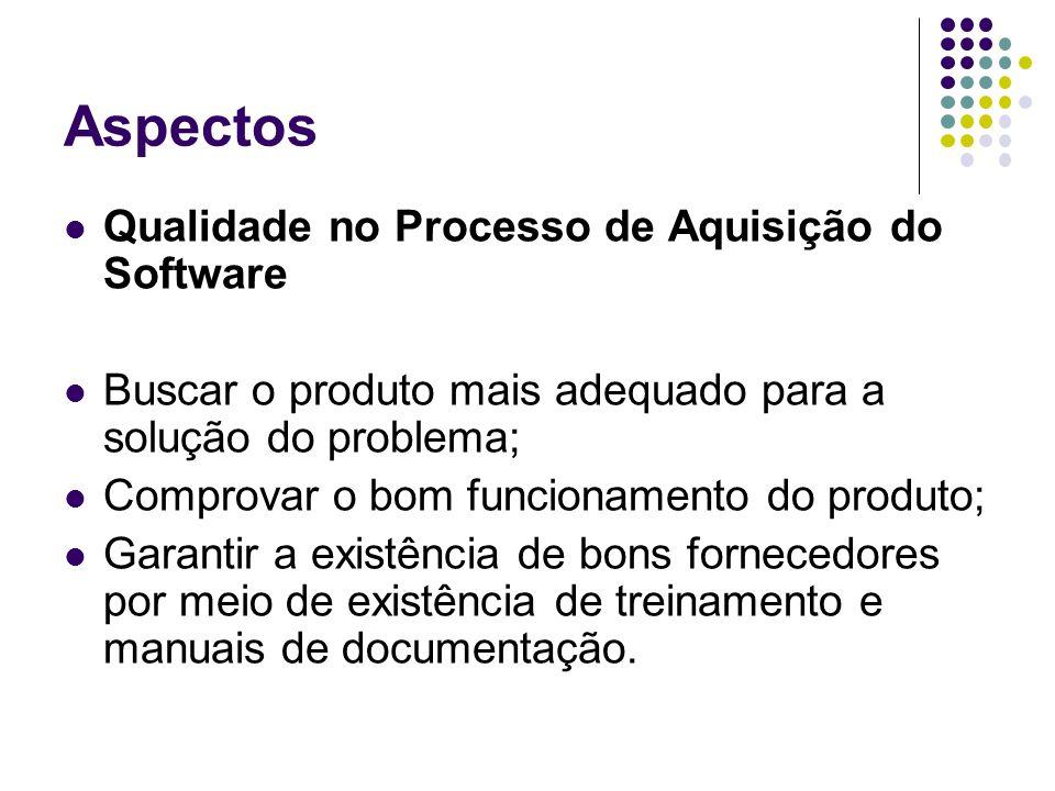 Aspectos Qualidade no Processo de Aquisição do Software Buscar o produto mais adequado para a solução do problema; Comprovar o bom funcionamento do pr