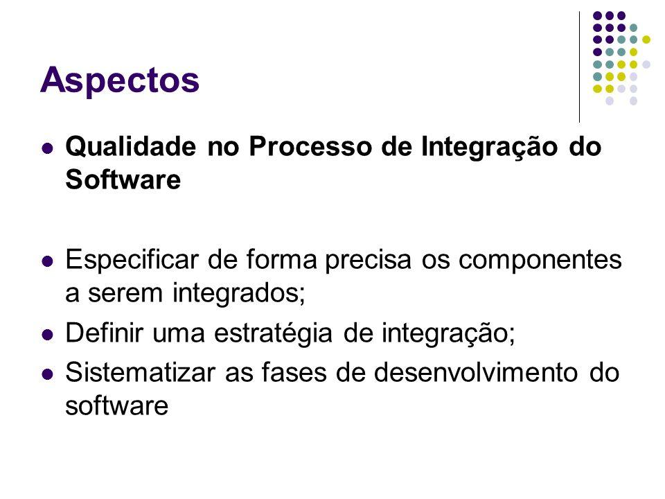 Aspectos Qualidade no Processo de Integração do Software Especificar de forma precisa os componentes a serem integrados; Definir uma estratégia de int