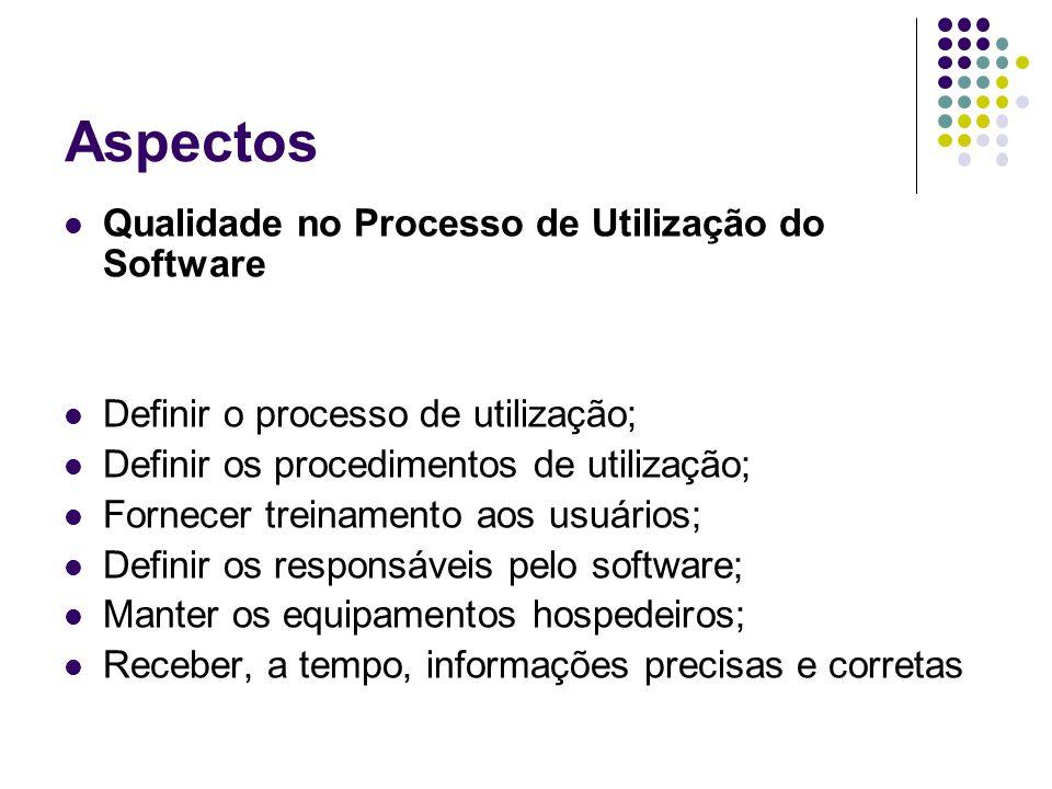 Aspectos Qualidade no Processo de Utilização do Software Definir o processo de utilização; Definir os procedimentos de utilização; Fornecer treinament