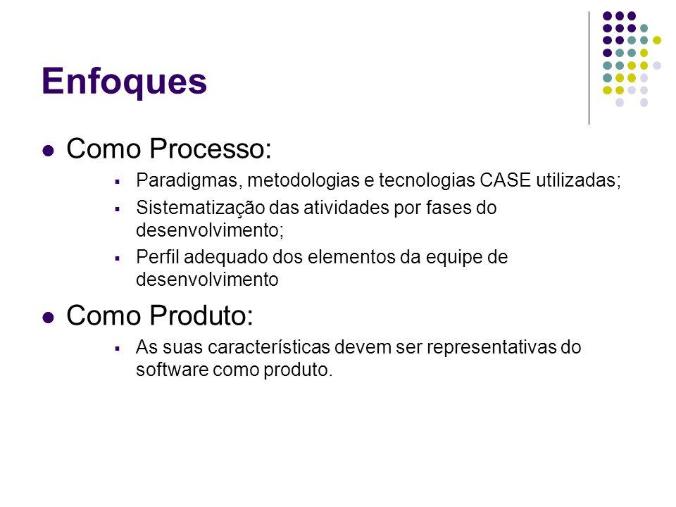 Enfoques Como Processo: Paradigmas, metodologias e tecnologias CASE utilizadas; Sistematização das atividades por fases do desenvolvimento; Perfil ade