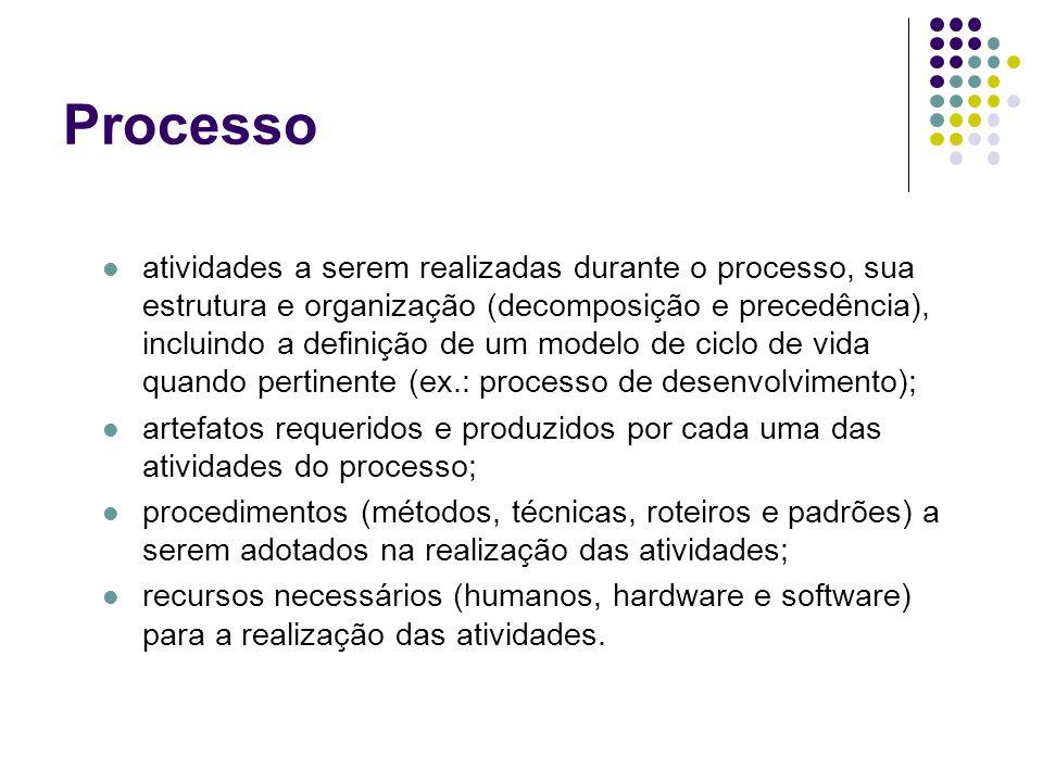 Processo atividades a serem realizadas durante o processo, sua estrutura e organização (decomposição e precedência), incluindo a definição de um model