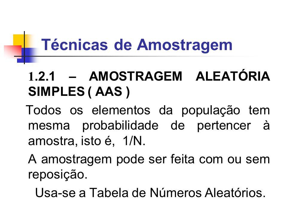Técnicas de Amostragem 1.2 - AMOSTRAGEM PROBABILÍSTICA.