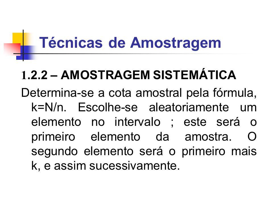 Técnicas de Amostragem 1.2.1 – AMOSTRAGEM ALEATÓRIA SIMPLES ( AAS ) Todos os elementos da população tem mesma probabilidade de pertencer à amostra, isto é, 1/N.
