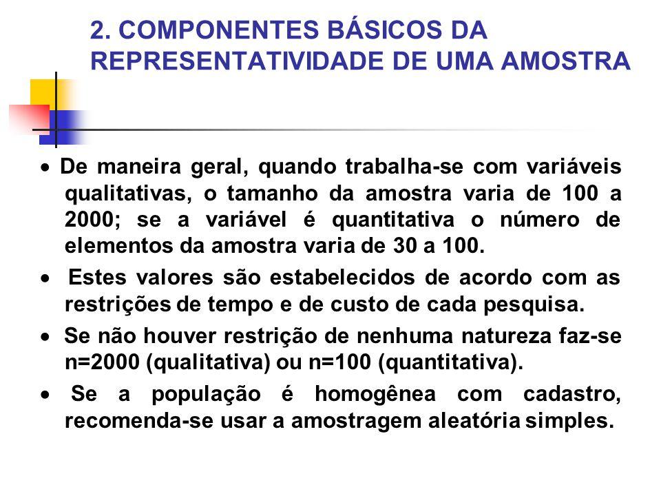 Técnicas de Amostragem 1.2.4– AMOSTRAGEM POR CONGLOMERADOS Dispõem-se os itens da população em subgrupos fisicamente próximos e heterogêneos, representativos da população global.