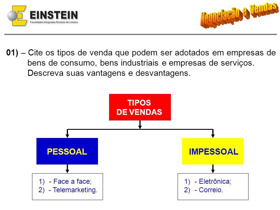 IMPESSOALPESSOAL TIPOS DE VENDAS 1)- Face a face; 2) - Telemarketing. 1)- Eletrônica; 2)- Correio. 01) – Cite os tipos de venda que podem ser adotados