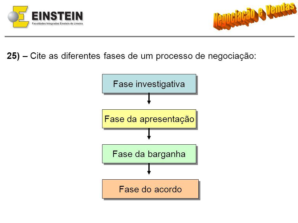 25) – Cite as diferentes fases de um processo de negociação: Fase investigativa Fase da apresentação Fase da barganha Fase do acordo