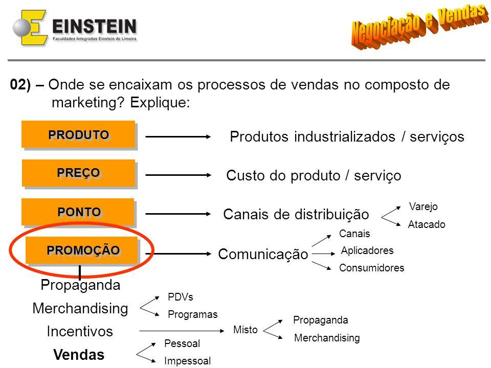 PRODUTO Produtos industrializados / serviços PREÇO Custo do produto / serviço PONTO Canais de distribuição Varejo Atacado PROMOÇÃO Comunicação Canais