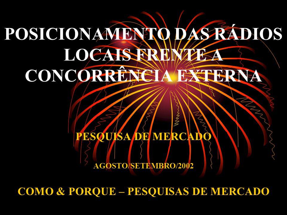 POSICIONAMENTO DAS RÁDIOS LOCAIS FRENTE A CONCORRÊNCIA EXTERNA PESQUISA DE MERCADO AGOSTO/SETEMBRO/2002 COMO & PORQUE – PESQUISAS DE MERCADO