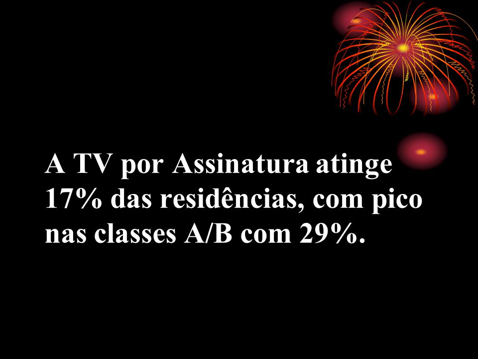 A TV por Assinatura atinge 17% das residências, com pico nas classes A/B com 29%.