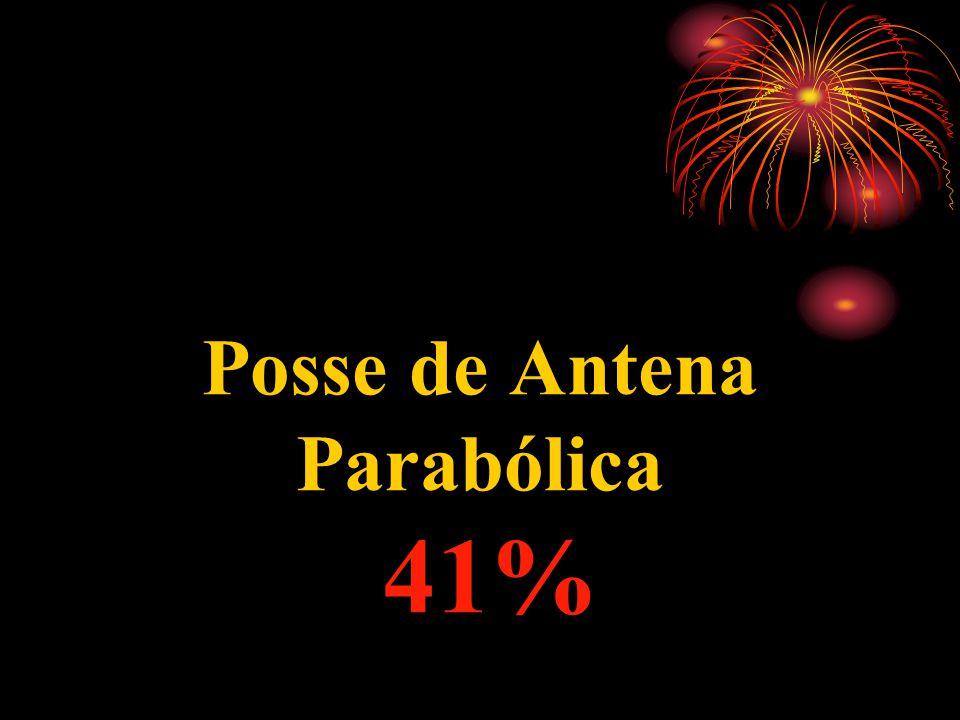 Posse de Antena Parabólica 41%