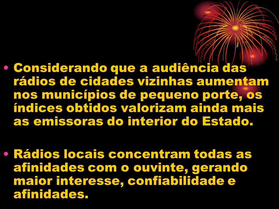 Considerando que a audiência das rádios de cidades vizinhas aumentam nos municípios de pequeno porte, os índices obtidos valorizam ainda mais as emissoras do interior do Estado.