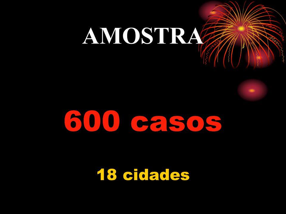 AMOSTRA 600 casos 18 cidades