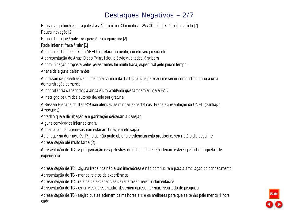 Destaques Negativos – 2/7 Sair