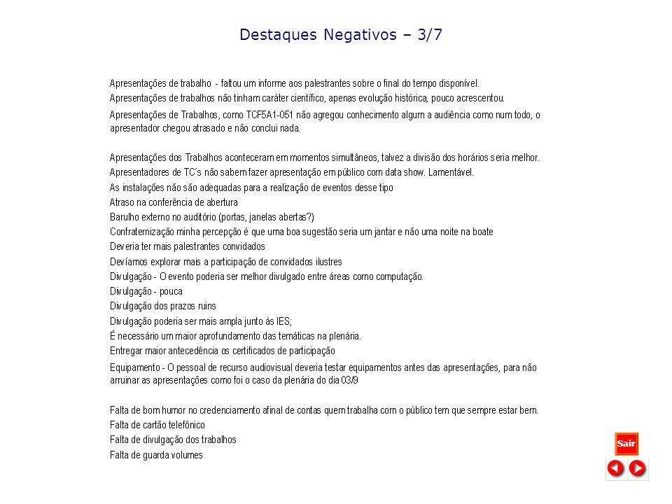 Destaques Negativos – 3/7 Sair