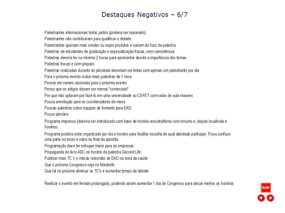 Destaques Negativos – 6/7 Sair