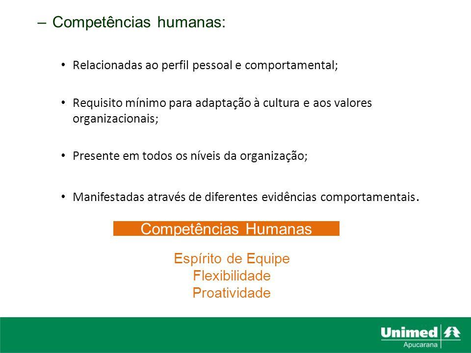 –Competências humanas: Relacionadas ao perfil pessoal e comportamental; Requisito mínimo para adaptação à cultura e aos valores organizacionais; Prese