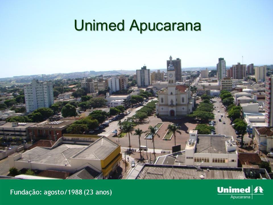 Unimed Apucarana Fundação: agosto/1988 (23 anos)