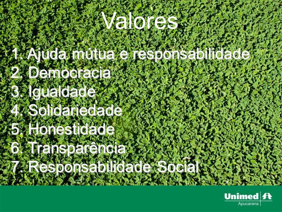 Valores 1. Ajuda mútua e responsabilidade 2. Democracia 3. Igualdade 4. Solidariedade 5. Honestidade 6. Transparência 7. Responsabilidade Social